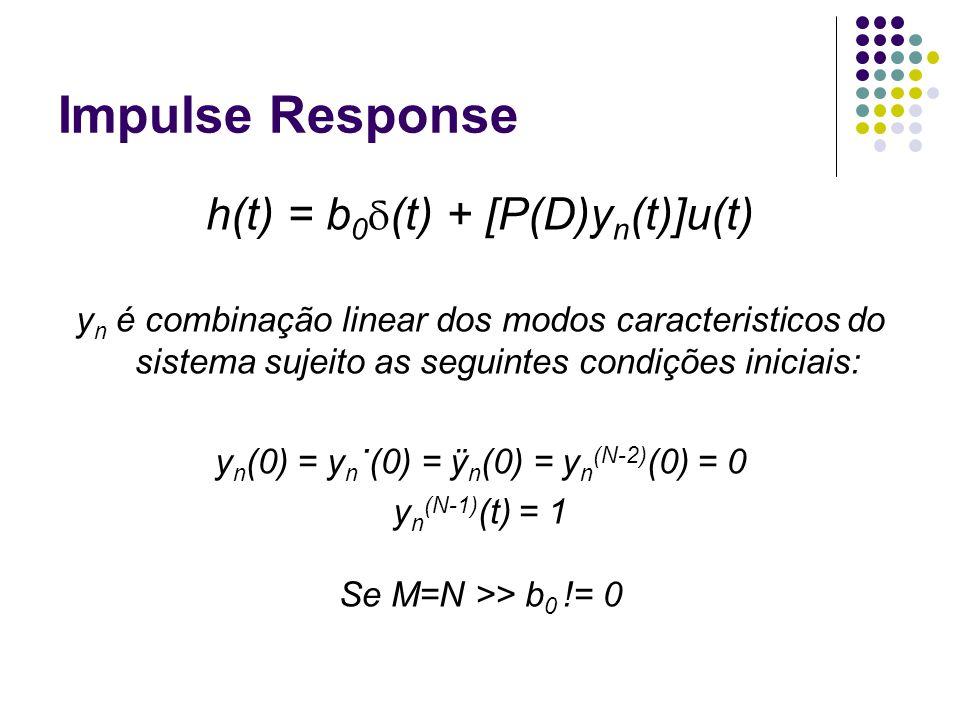 Impulse Response h(t) = b0δ(t) + [P(D)yn(t)]u(t)